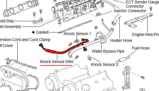 3100 engine knock sensor wiring diagram wiring auto wiring rh nhrt info