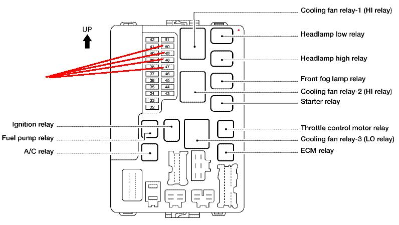 2006 Nissan Altima Fuse Diagram
