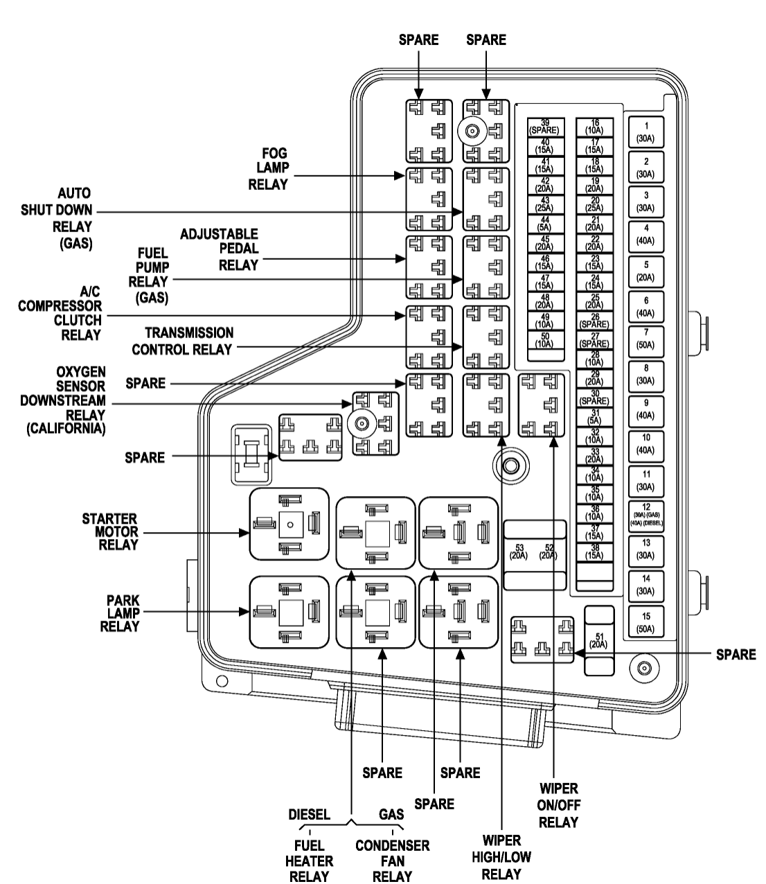 [SCHEMATICS_4LK]  2007 Dodge 1500 Fuse Box Wiring Diagram For 1985 Ford Ranger -  onboard.jambu.astrea-construction.fr | 2007 Ram 3500 Wiring Diagram |  | Begeboy Wiring Diagram Source - ASTREA CONSTRUCTION