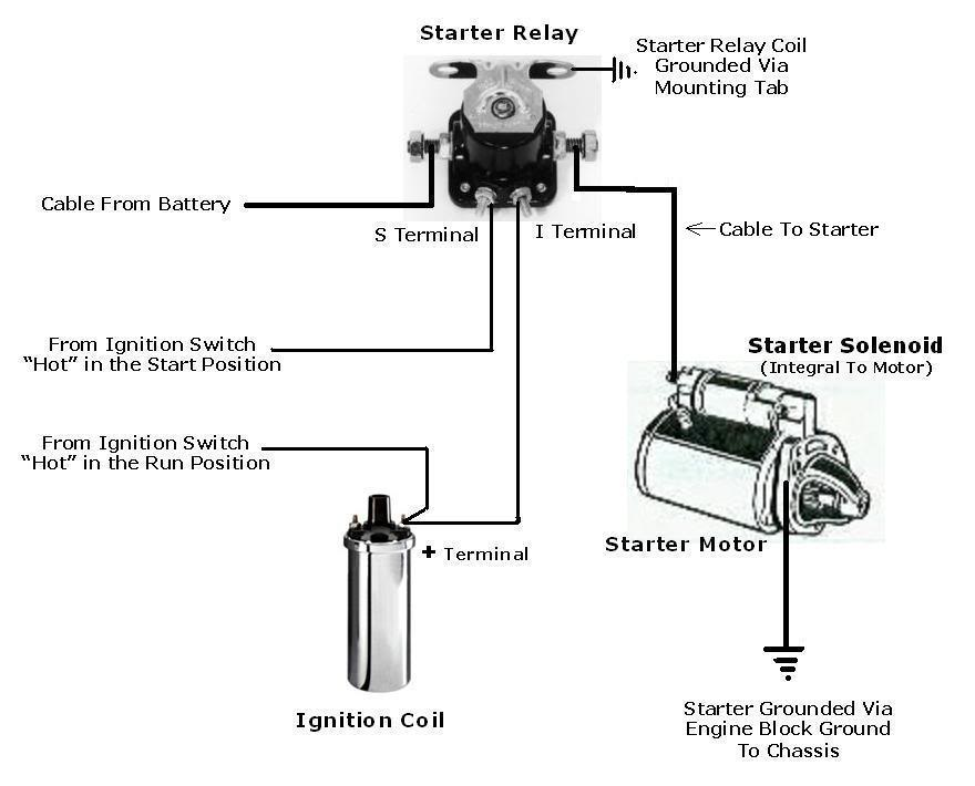1994 f150 starter solenoid wiring diagram my starter keeps running with the key off, rapid ones ...