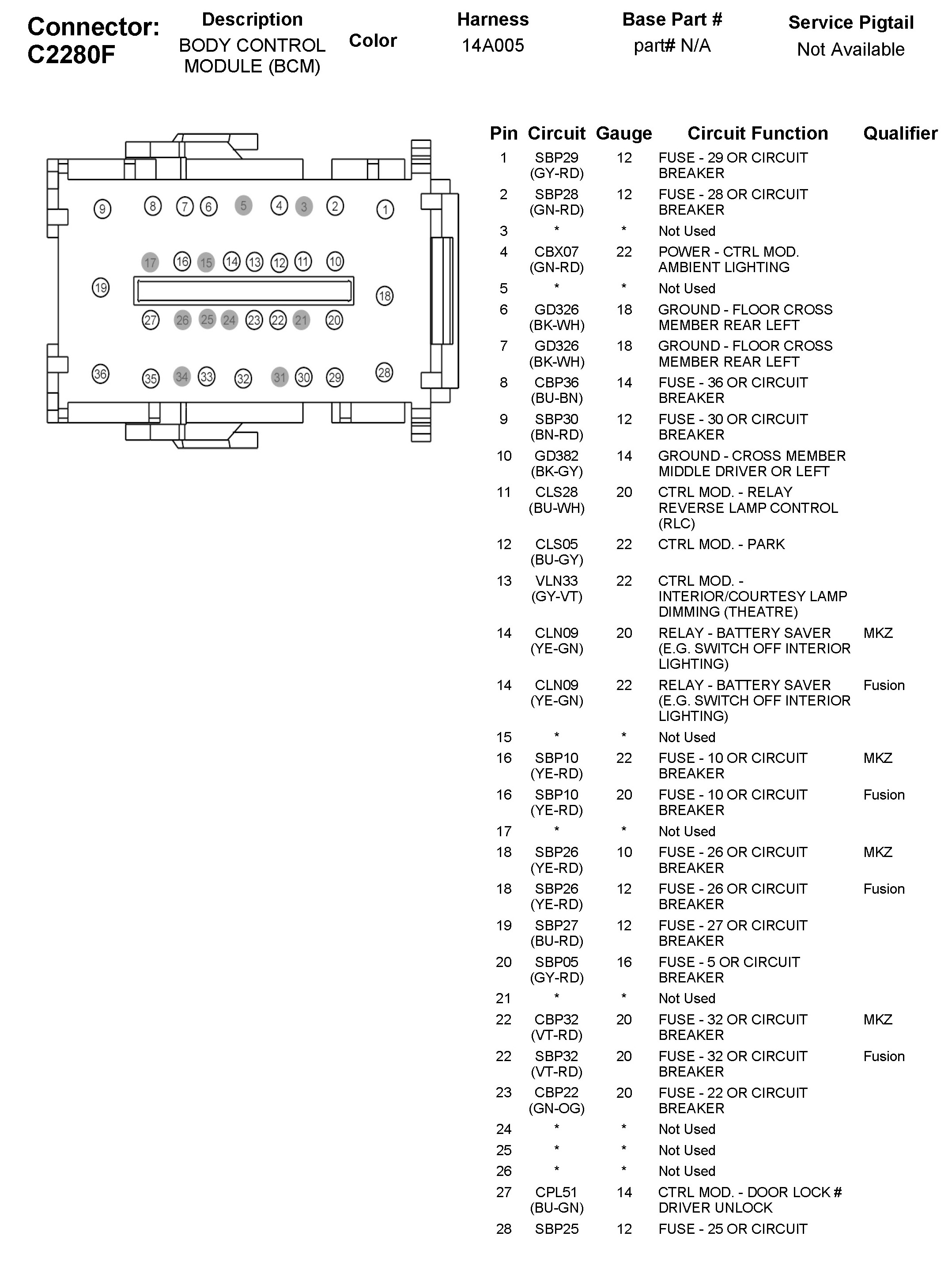 Im Looking For Ford Fusion 2013 Bcm Dash Fuse Box Diagram Eg Under 222b0dda A22c 46bb 91ae 222b0dd