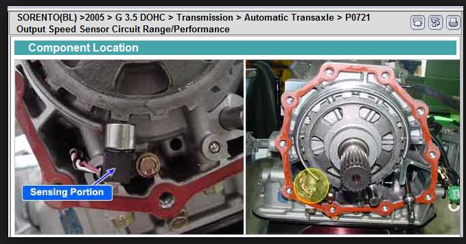 Where is the transmission output sensor on the 2005 Kia