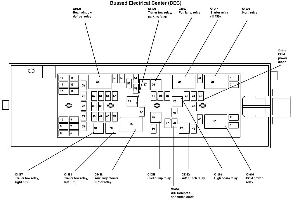Fuse Box Diagram For 2006 Ford Freestyle - Wiring Diagram