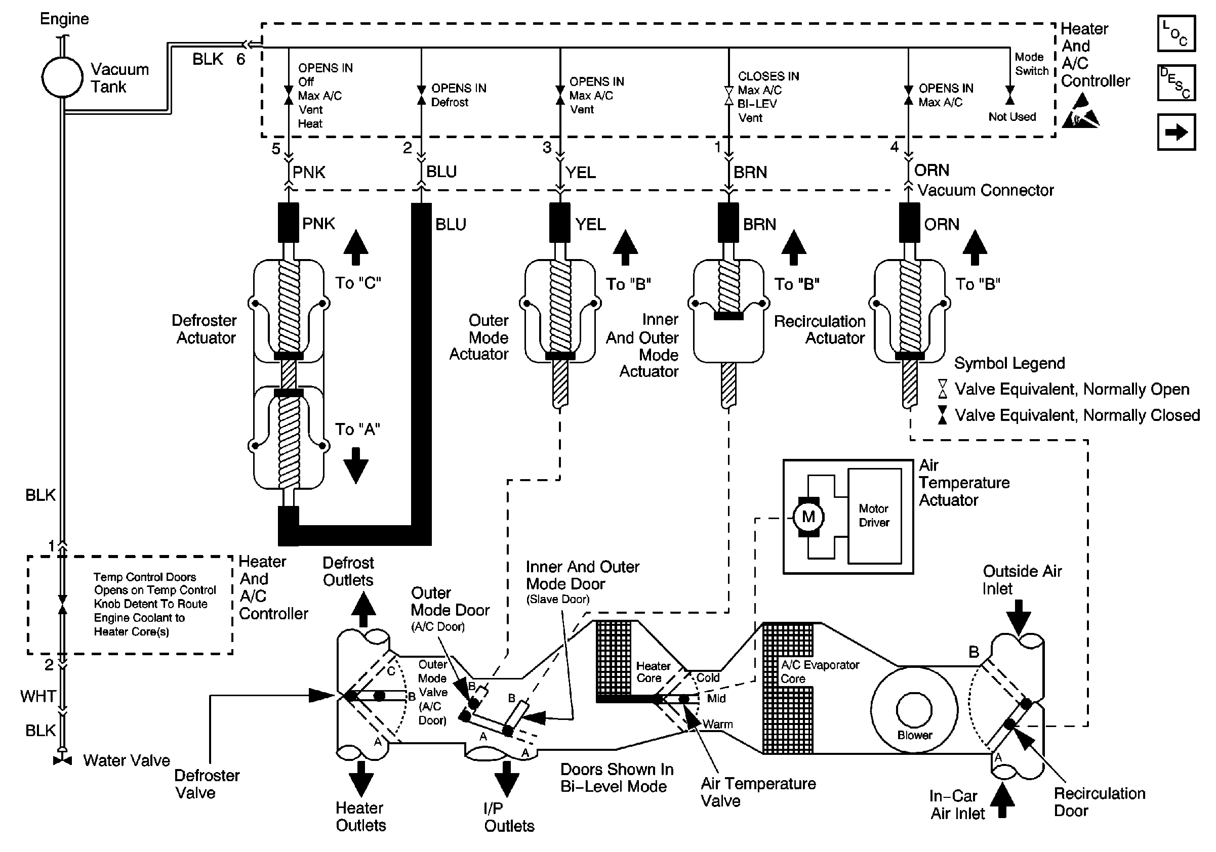 Chevy Express Van Vacuum Line Diagram Diy Enthusiasts Wiring 1999 Astro I Need A For 1500 Where The Rh Justanswer Com Ac Diagrams