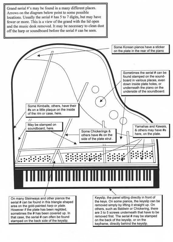 My Boss Is Looking To Buy A Steinhauer Grand Piano From A Friend And