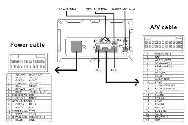 kia picanto wiring diagram