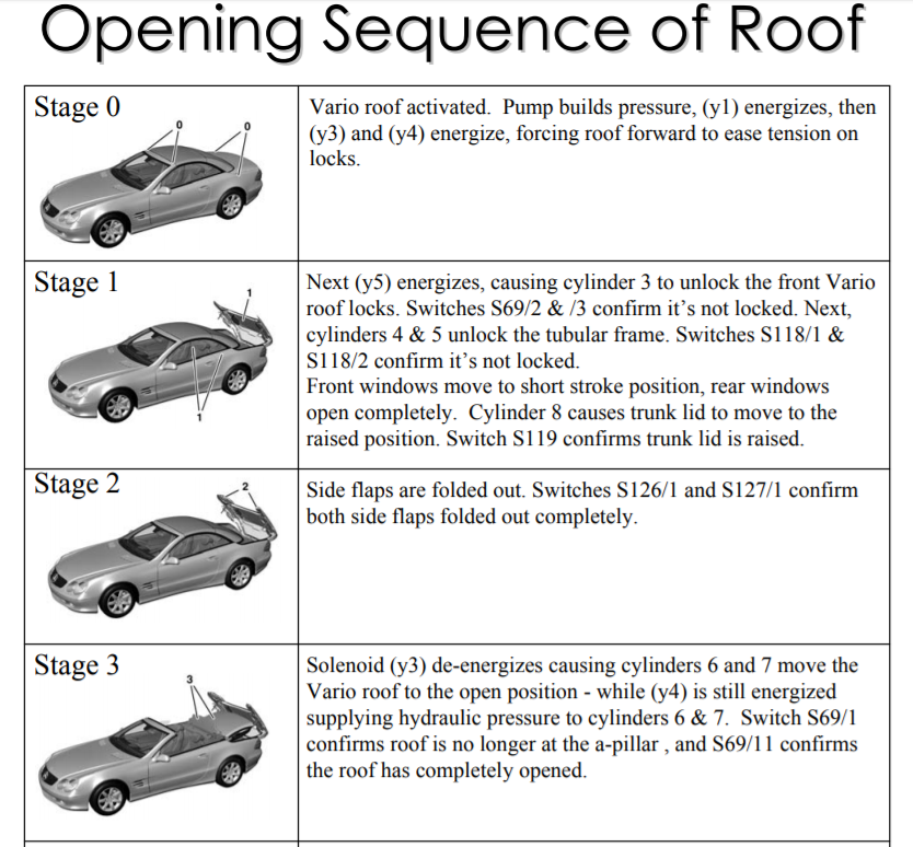roof_sequence.PNG
