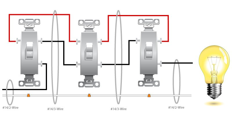 3 way 4 switch wiring diagram ask the i need a 4-way led dimmer...which model should i buy? #9