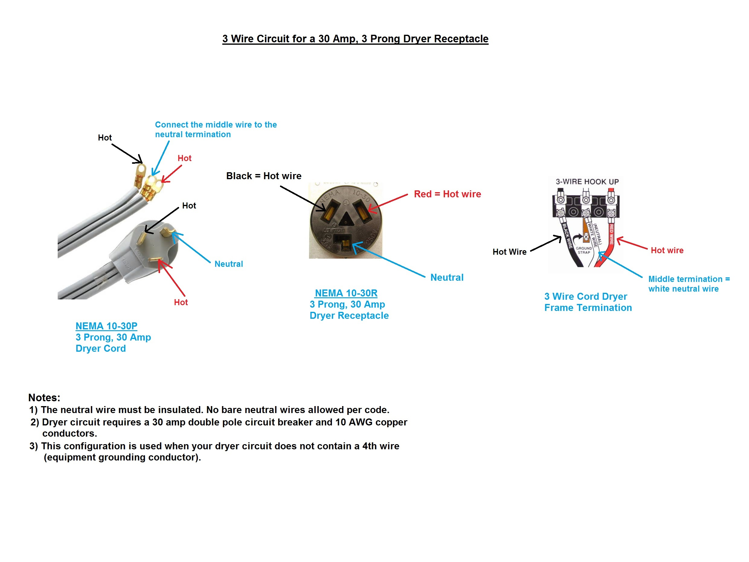 Buss Fuse Diagram 3 Wire Dryer Wiring Bibliotheca Detailed Fuses For Autos
