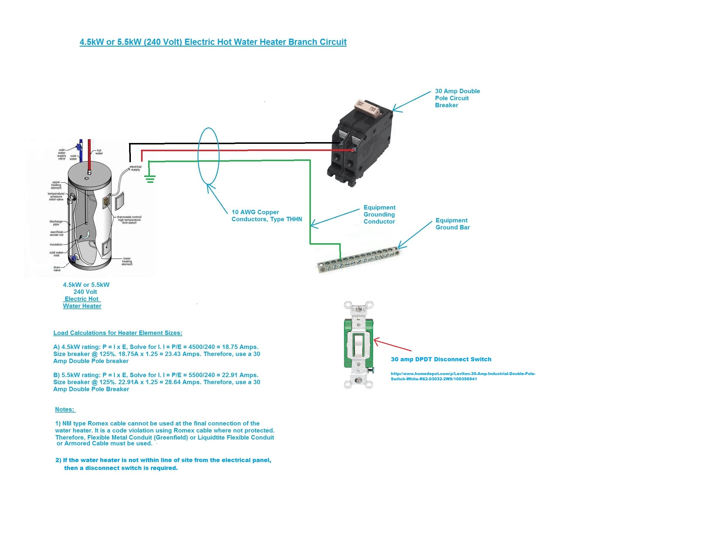 Cool 240 Wire With Conduit Gallery - Electrical System Block Diagram ...