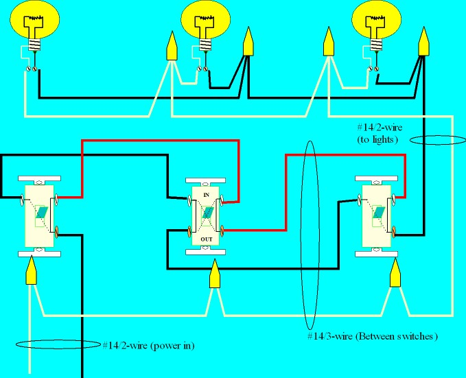 4 Way Switch Light Wiring Schematic - DIY Enthusiasts Wiring Diagrams •