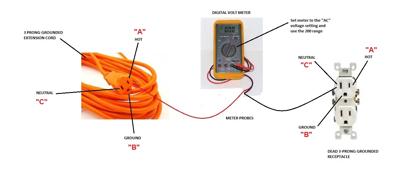 I have a question about an outlet I have 63 volts from the hot and ...