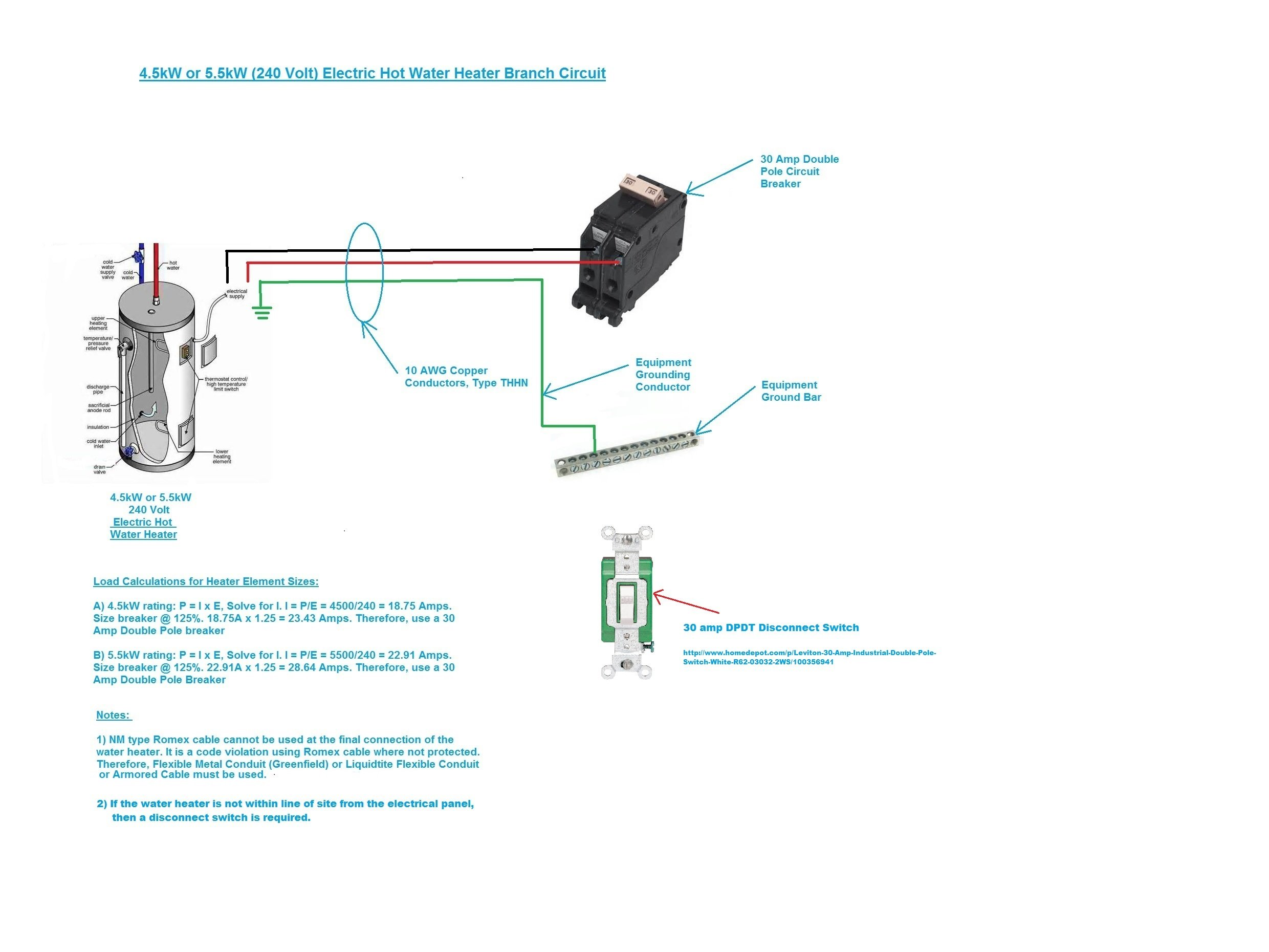 I Have An Old Zinsco Breaker Box And Need To Wire In A 240volt Water Heater How Can I Do It
