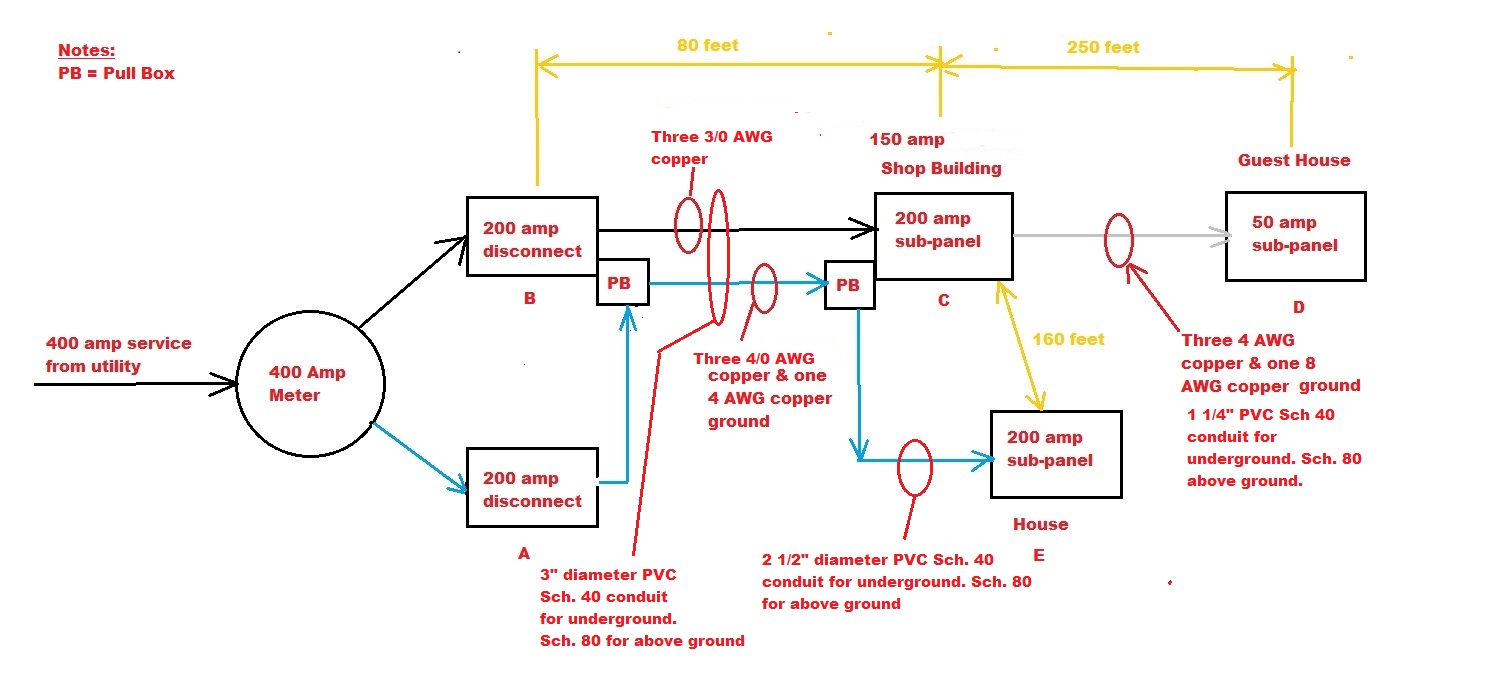 400 Amp Service Entrance Wiring Sky Multiroom Wiring Diagram Rear ...