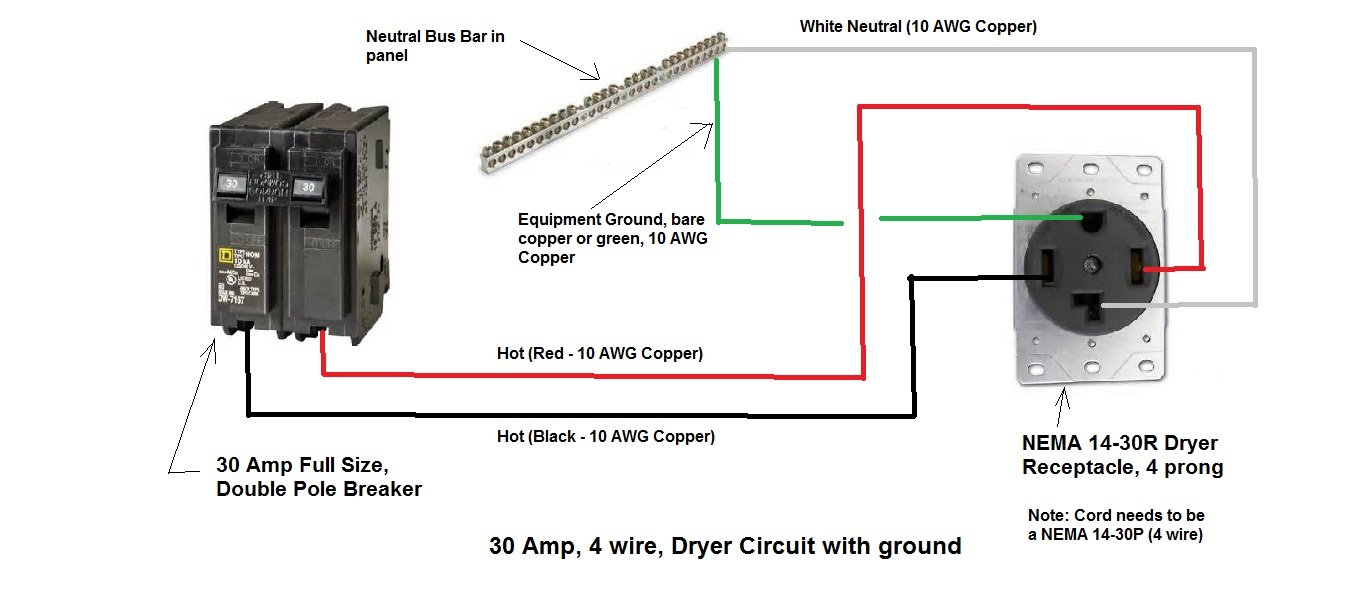 88648e91-bd9f-4c93-85b4-768f68038625_4+wire+dryer+circuit  Amp Double Receptacle Wiring Diagram on