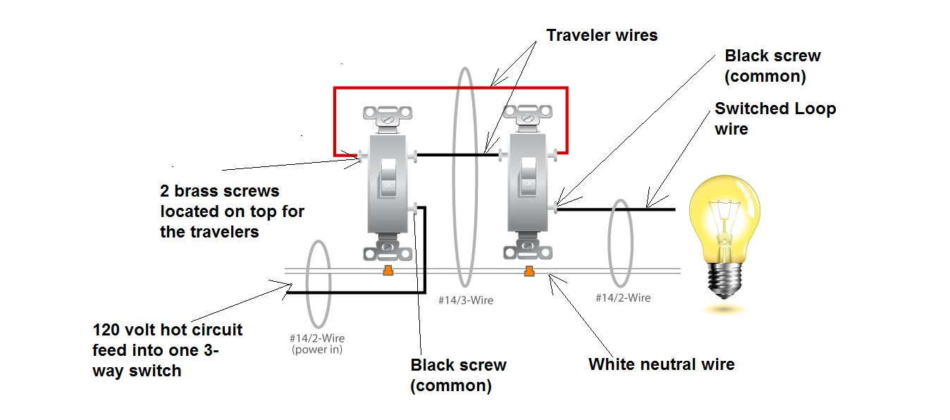 3 Way Wiring Diagram Single Pole Switch To An Existing A Light On Into