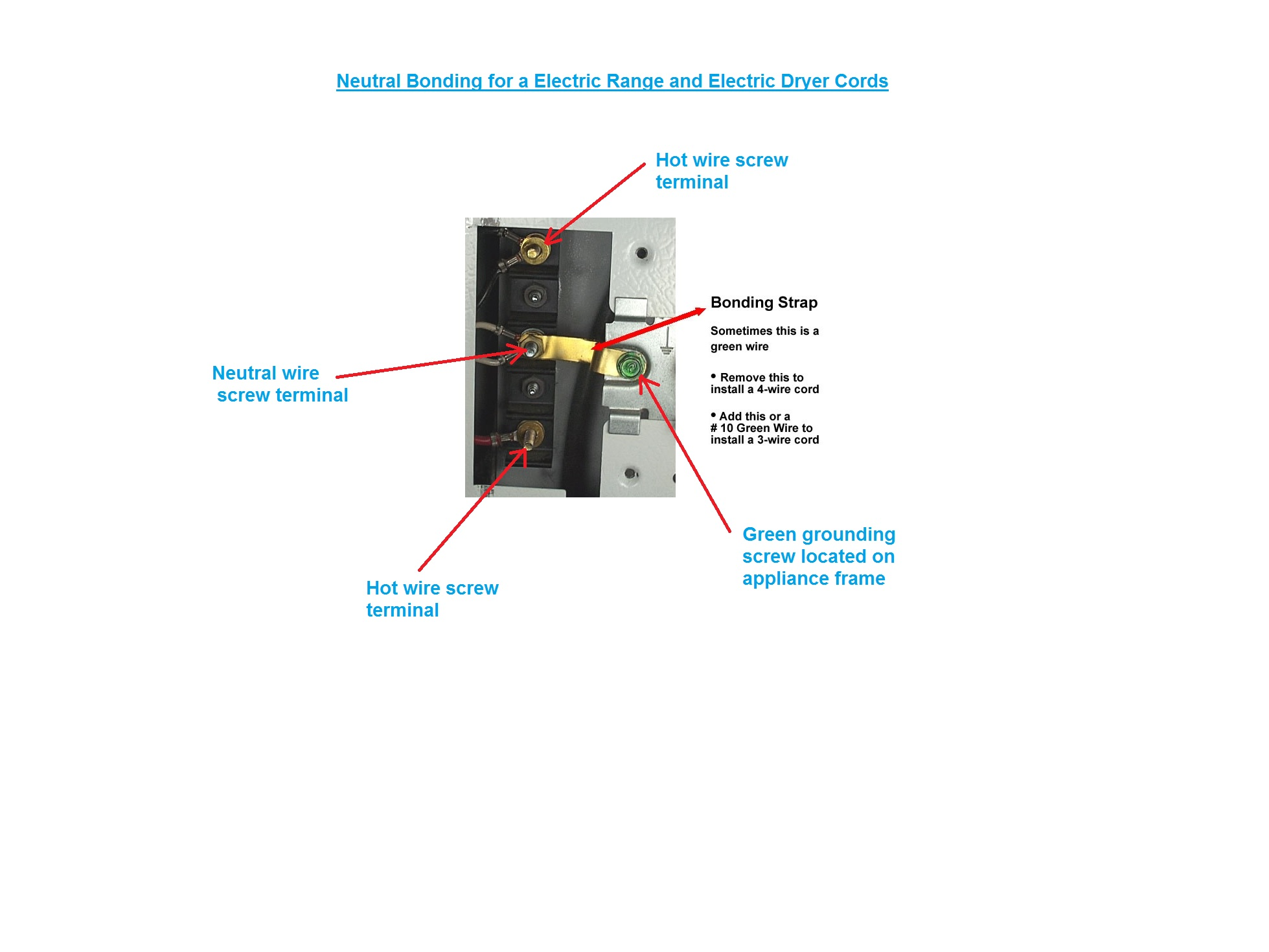 I Have An Issue With The Electrical Wire Im Trying To Replace A Diagram 3 Grounded Cord B5028568 1a1f 4f6b B014 1494906d259b Neutral Bonding