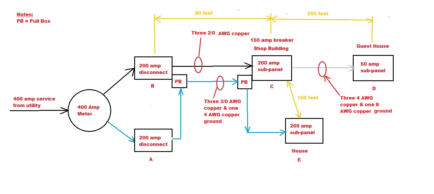Enchanting 200 Amp Ground Wire Size Mold - Wiring Diagram Ideas ...