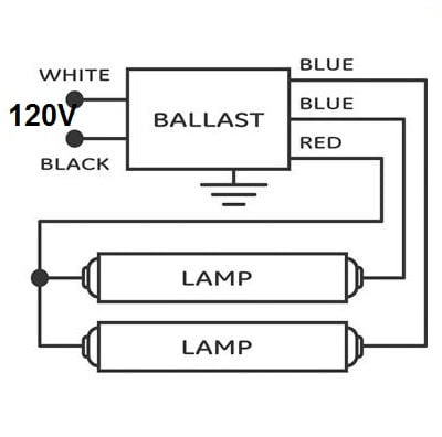 i am replacing a sun park sl15t ballast with a ge232 ... columbia step ballast wiring diagram