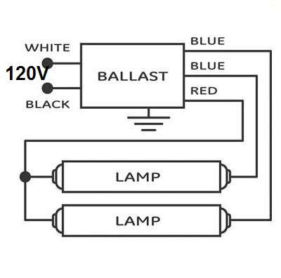 columbia step ballast wiring diagram t12 ballast wiring diagram 1 lamp and 2 lamp t12ho magnetic fluorescent ballast wiring diagrams #9