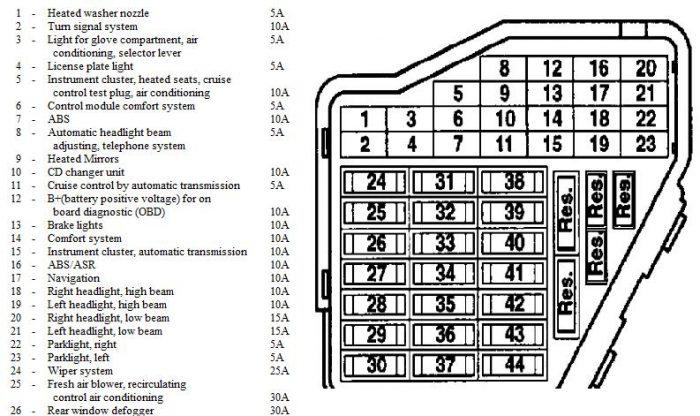 2014 passat fuse diagram wiring diagram rh 25 ennosbobbelparty1 de vw passat fuse box 2007 vw passat fuse box 2012