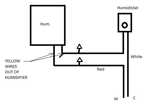 i want to connect my he360 humidifier directly to the circuit board rh justanswer com wiring a humidifier to a nest thermostat wiring a humidifier relay