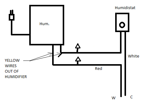 wiring furnace humidifier wiring diagram work  humidifier to furnace wiring diagram #10