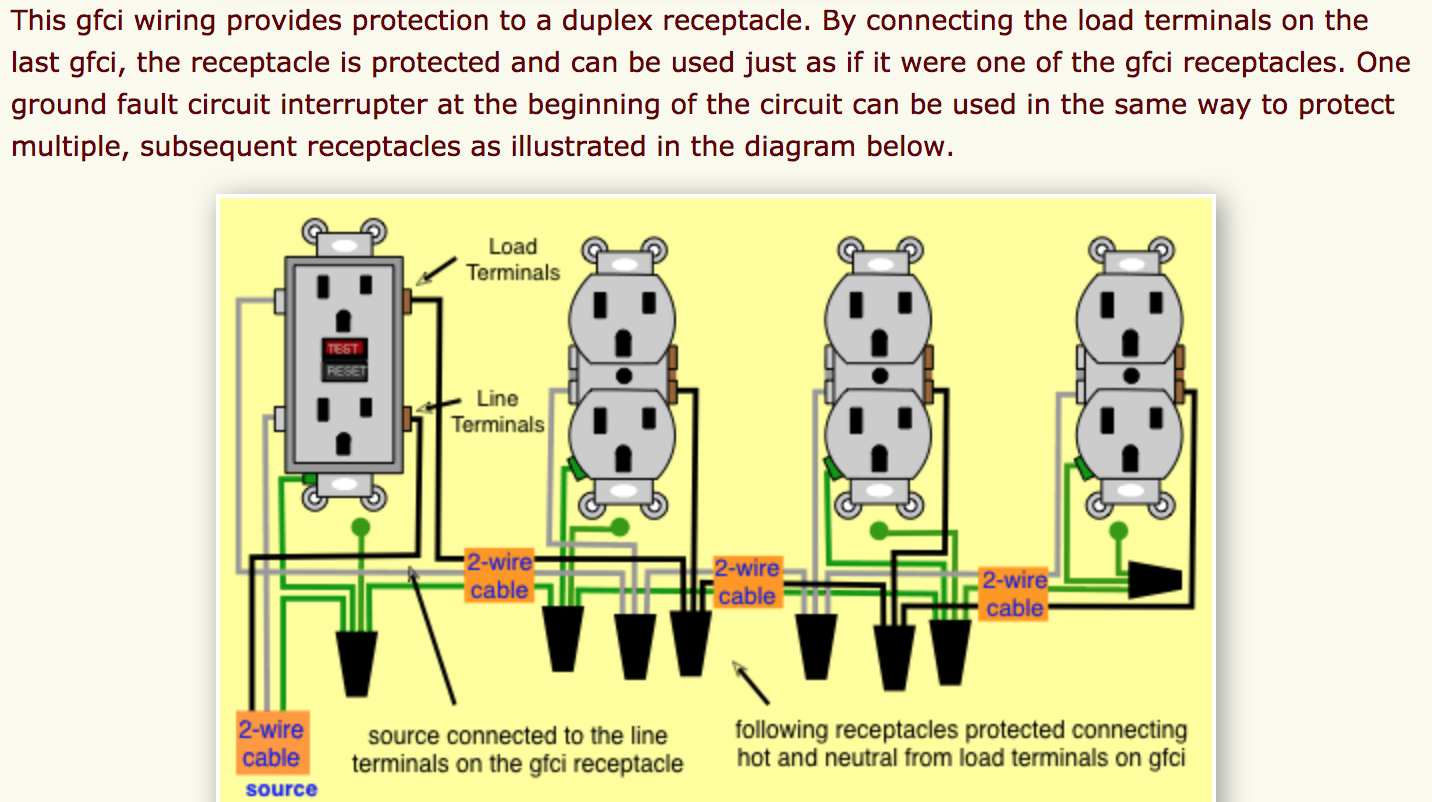Comfortable multiple receptacle wiring diagram contemporary comfortable gfci wiring multiple outlets diagram photos asfbconference2016 Images