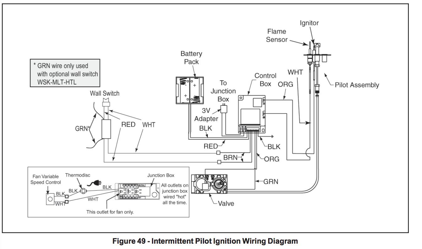 heatilator wiring diagram 1997 f250 wiring diagram door #5