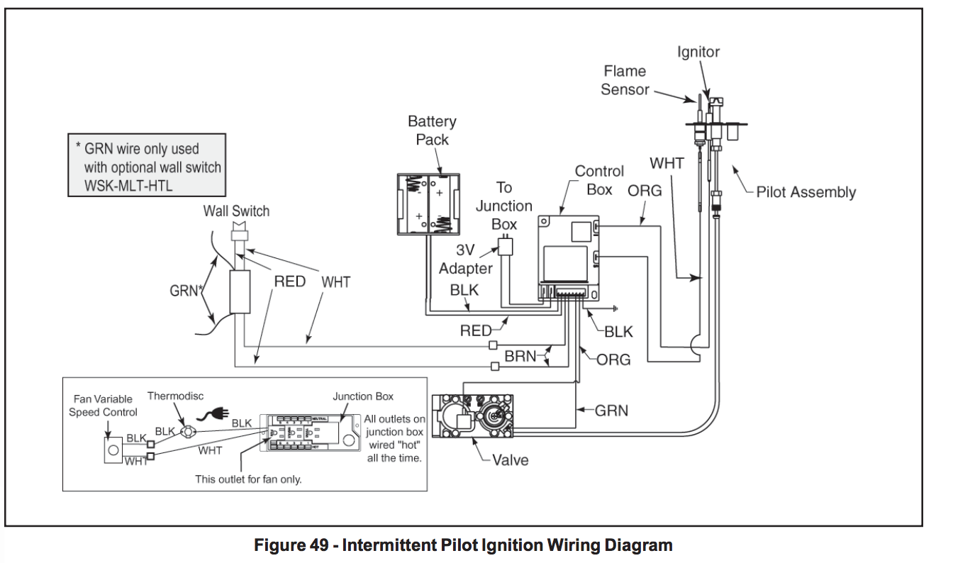 1997 f250 wiring diagram door i have heatilator fireplace model #gcdc60e with a robertshaw control module. this fireplace is a ... heatilator wiring diagram #5