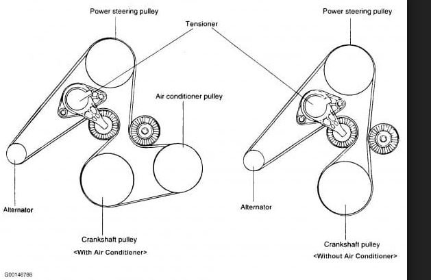 need a diagram for installing a serpentine belt on c-15 ...  justanswer