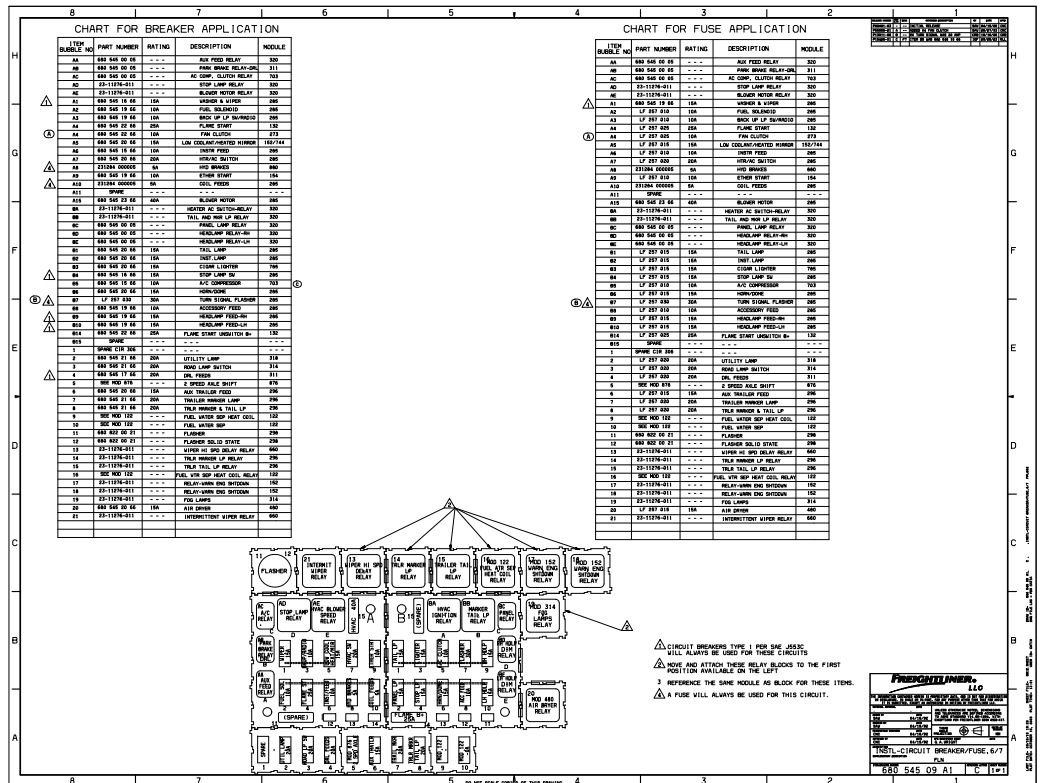 Looking For The Fuse Panel Diagram For A 2000 Fld 120 Freightliner Freightliner 2000 Fld 120 Detroit Engine Looking
