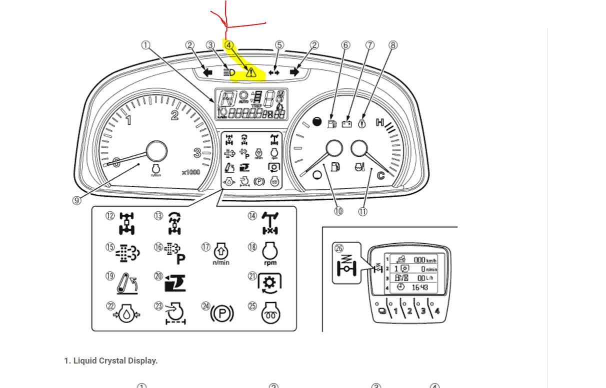 I Have M5 111 No Rpm Dash Has Red Symbol Light On With In Middle Of Light Says Eng Engine Dash Says Eng P 206a Kubota