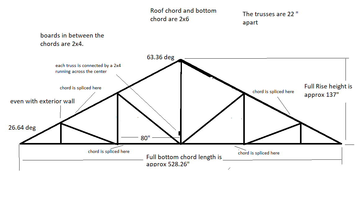 Truss diagram.png