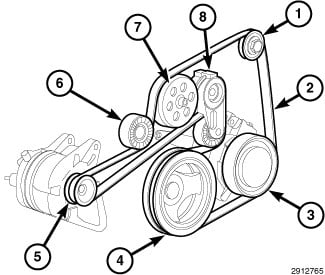serpentine belt diagram 2006 dodge ram 1500 wiring diagram. Black Bedroom Furniture Sets. Home Design Ideas