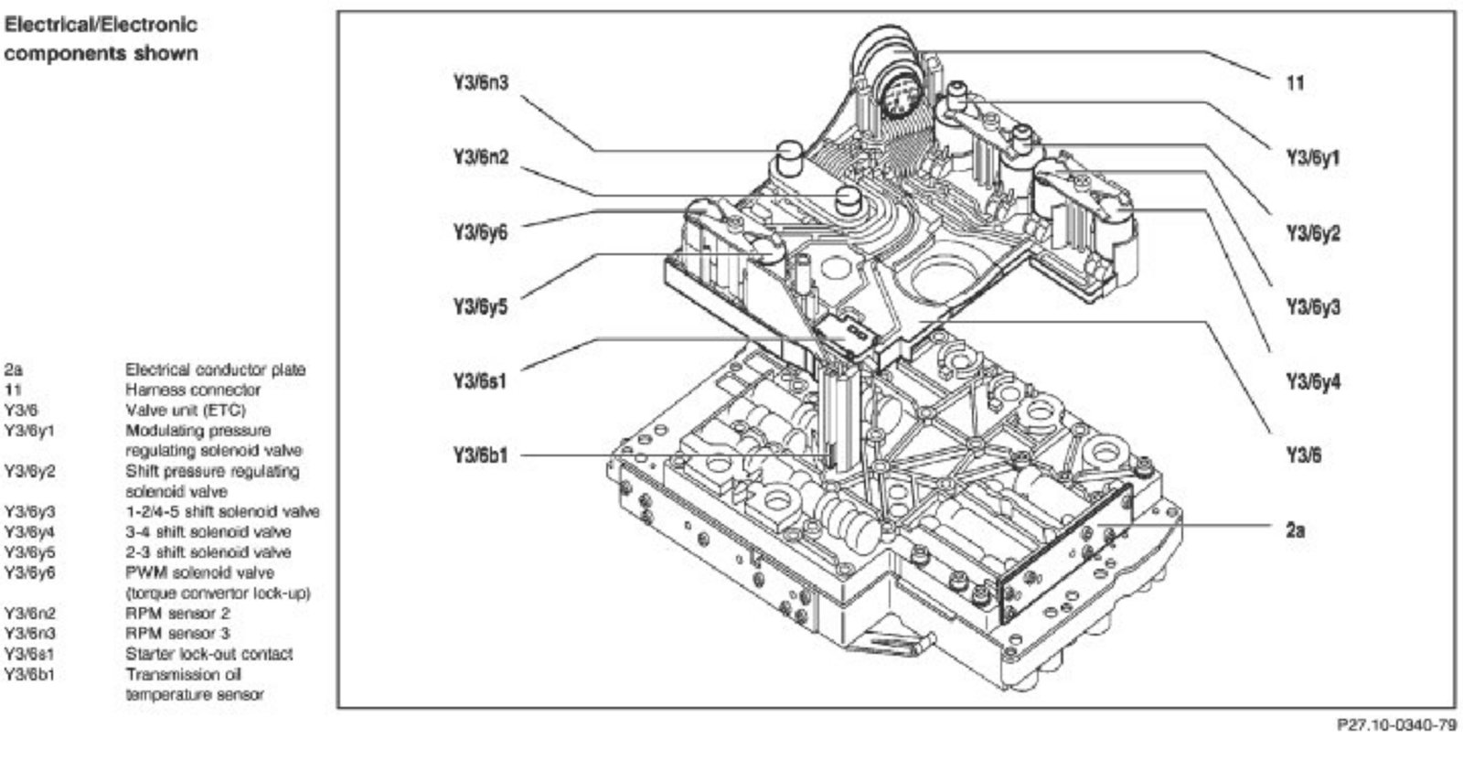 Cool Mercedes Ml320 Wiring Diagram Pictures Best Image Wire