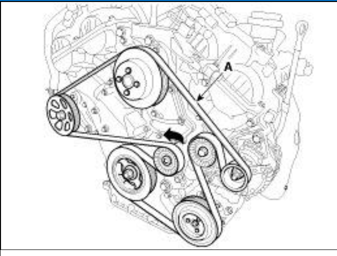 2007 Kia Sorento Serpentine Belt Diagram