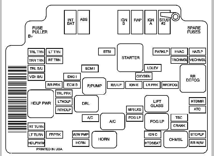 96 Chevy S10 Fuse Box Wiring Diagram