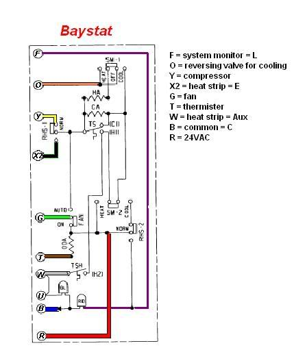 American Standard Stratocaster Wiring Diagram together with Honda Xl 350 Wiring Diagram Html likewise York Heat Pump Wiring Schematic as well Find Here Special Of Trane Heat Pump Wiring Diagram furthermore Yamaha Pressure Washer Parts Diagram. on trane xl1200 heat pump